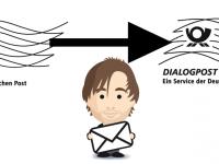 Dialogpost – die neuen Vorgaben im Vergleich zur bisherigen Infopost